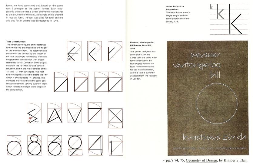 TypeConstruction_GeometryOfDesign